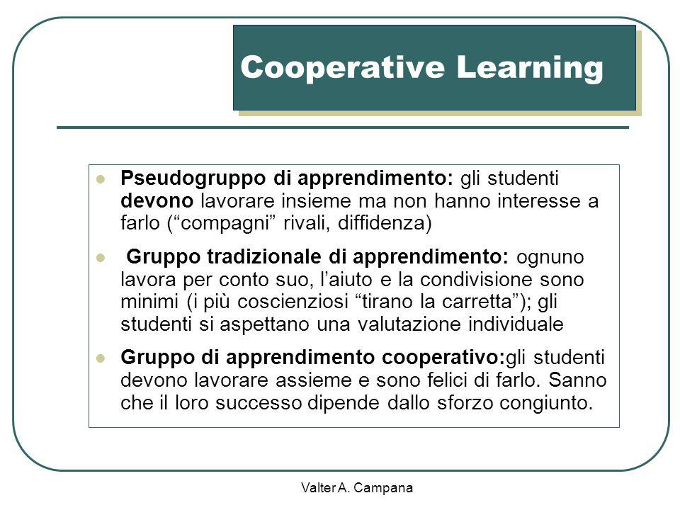 Valter A. Campana Apprendimento individuale come risultato di un processo di gruppo Didattica dellapprendimento cooperativo: insieme di tecniche di co