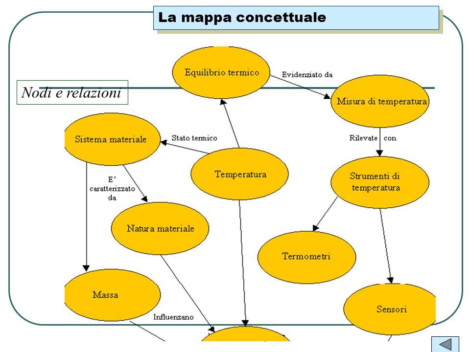 Valter A. Campana DPR 275 Forme di flessibilità didattica a)l'articolazione modulare del monte ore annuale di ciascuna disciplina e attività; b) la de