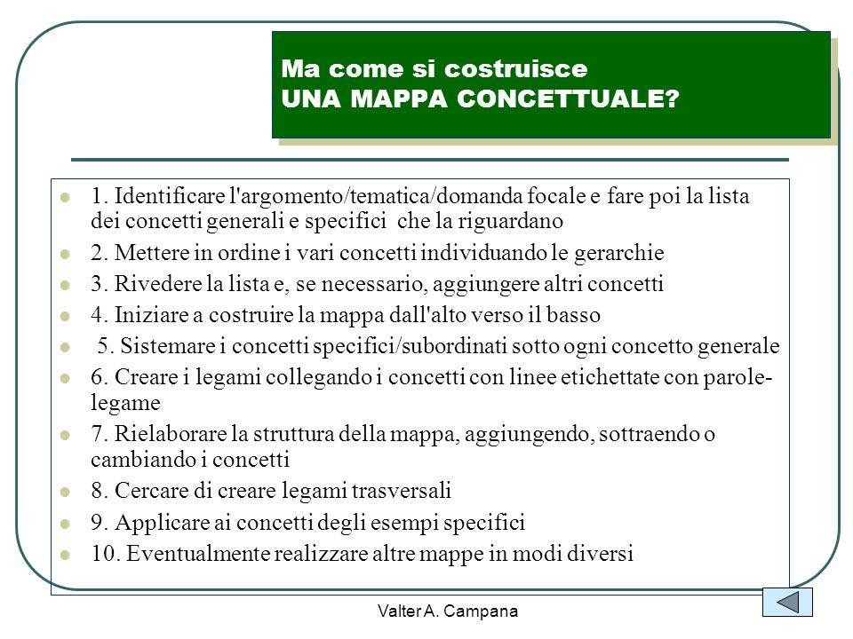 Valter A. Campana La mappa concettuale Nodi e relazioni