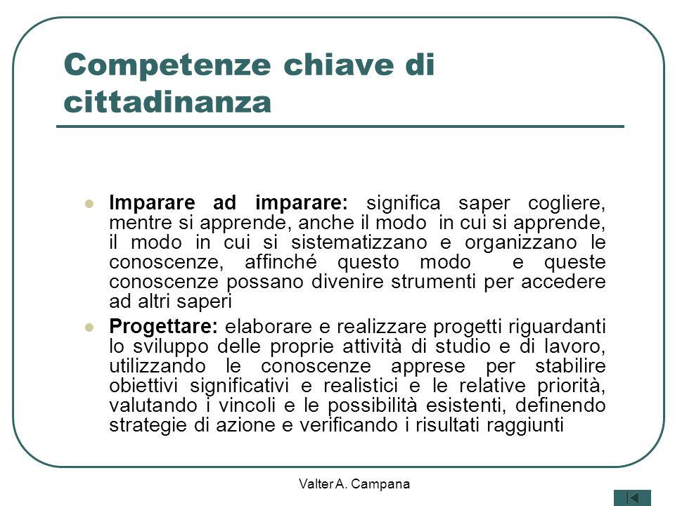 Valter A. Campana Le 8 competenze di cittadinanza ( regolamento sul nuovo obbligo di istruzione) 1.imparare ad imparare1.imparare ad imparare, 2. prog