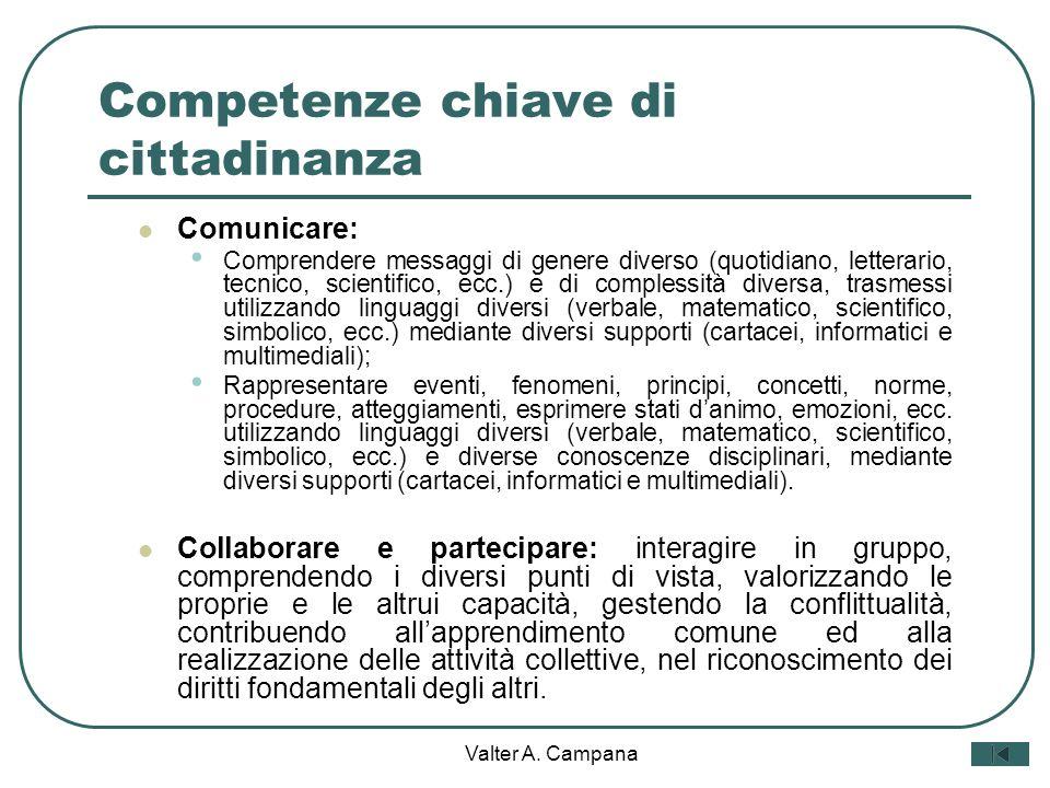 Valter A. Campana Competenze chiave di cittadinanza Imparare ad imparare: significa saper cogliere, mentre si apprende, anche il modo in cui si appren