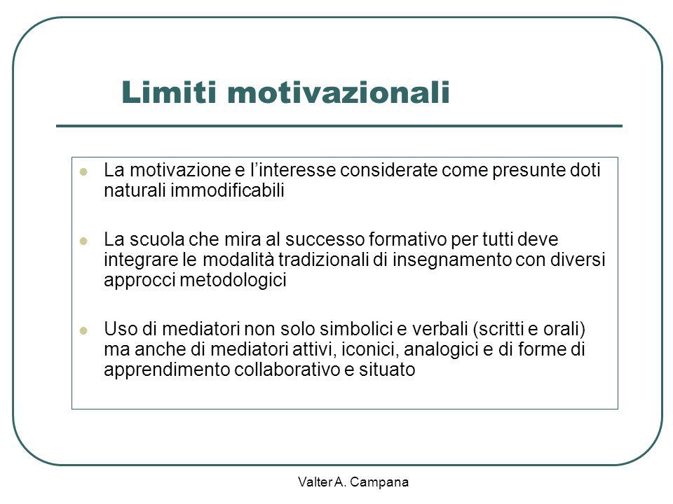 Valter A. Campana Limiti formativi strutturali Concezione dellapprendimento come mera trasmissione e riproduzione di conoscenze Difficoltà a mettere a