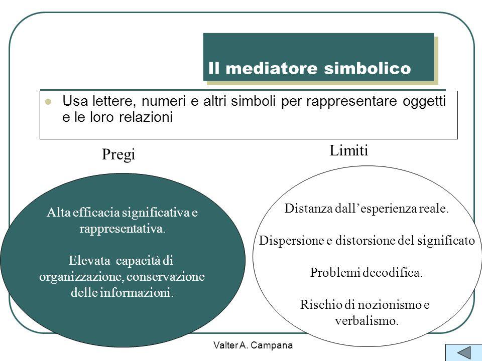 Valter A. Campana I mediatori didattici Tutti i mediatori hanno punti di forza e di debolezza Bisogna utilizzare di volta in volta il mediatore più ad
