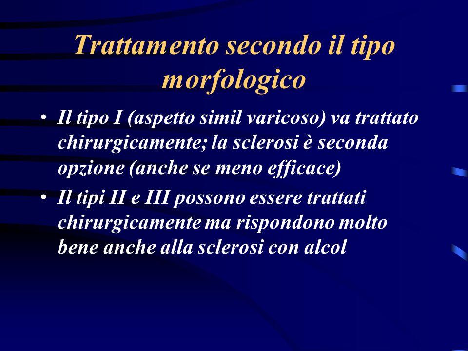 Trattamento secondo il tipo morfologico Il tipo I (aspetto simil varicoso) va trattato chirurgicamente; la sclerosi è seconda opzione (anche se meno efficace) Il tipi II e III possono essere trattati chirurgicamente ma rispondono molto bene anche alla sclerosi con alcol