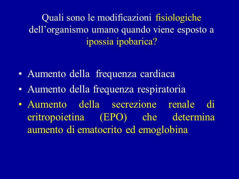 Quali sono le modificazioni fisiologiche dellorganismo umano quando viene esposto a ipossia ipobarica.