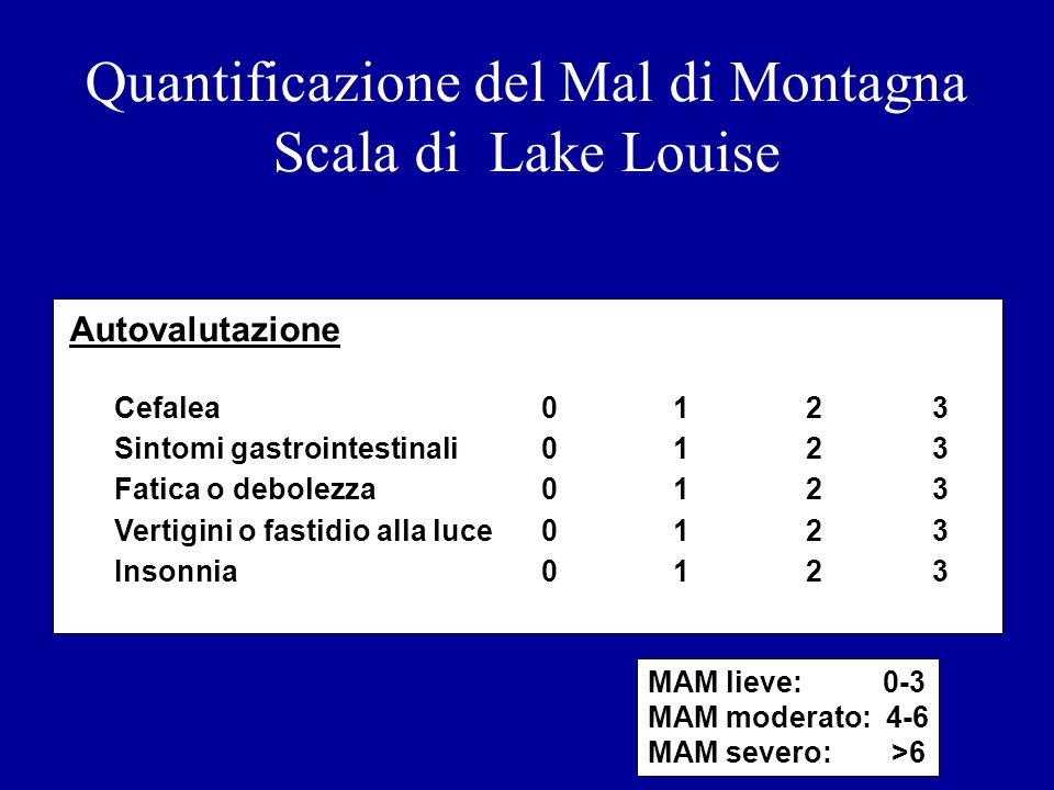 Quantificazione del Mal di Montagna Scala di Lake Louise Autovalutazione not at allmildmoderatesevere Cefalea0123 Sintomi gastrointestinali0123 Fatica o debolezza0123 Vertigini o fastidio alla luce0123 Insonnia0123 MAM lieve: 0-3 MAM moderato: 4-6 MAM severo: >6