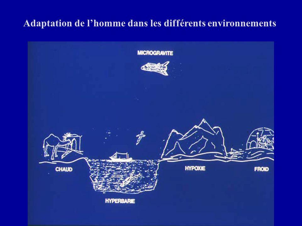Adaptation de lhomme dans les différents environnements