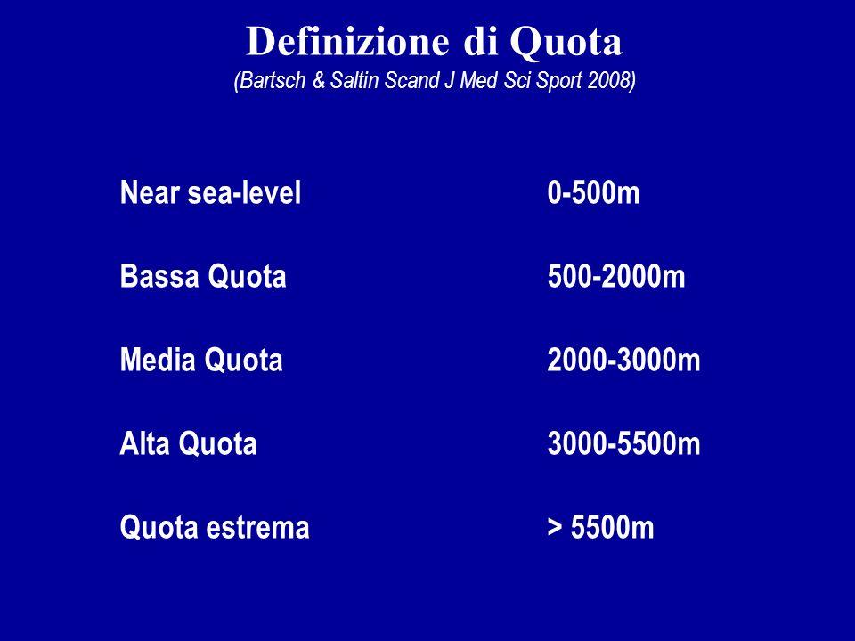 Definizione di Quota (Bartsch & Saltin Scand J Med Sci Sport 2008) Near sea-level0-500m Bassa Quota 500-2000m Media Quota 2000-3000m Alta Quota 3000-5500m Quota estrema> 5500m