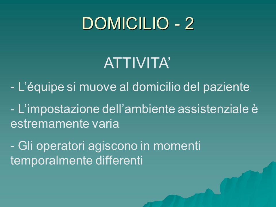 DOMICILIO - 2 ATTIVITA - Léquipe si muove al domicilio del paziente - Limpostazione dellambiente assistenziale è estremamente varia - Gli operatori ag