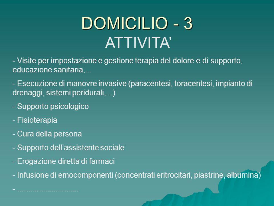DOMICILIO - 3 ATTIVITA - Visite per impostazione e gestione terapia del dolore e di supporto, educazione sanitaria,... - Esecuzione di manovre invasiv