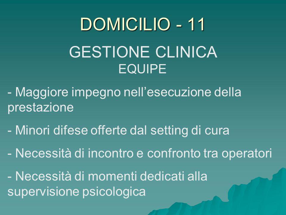 DOMICILIO - 11 GESTIONE CLINICA EQUIPE - Maggiore impegno nellesecuzione della prestazione - Minori difese offerte dal setting di cura - Necessità di