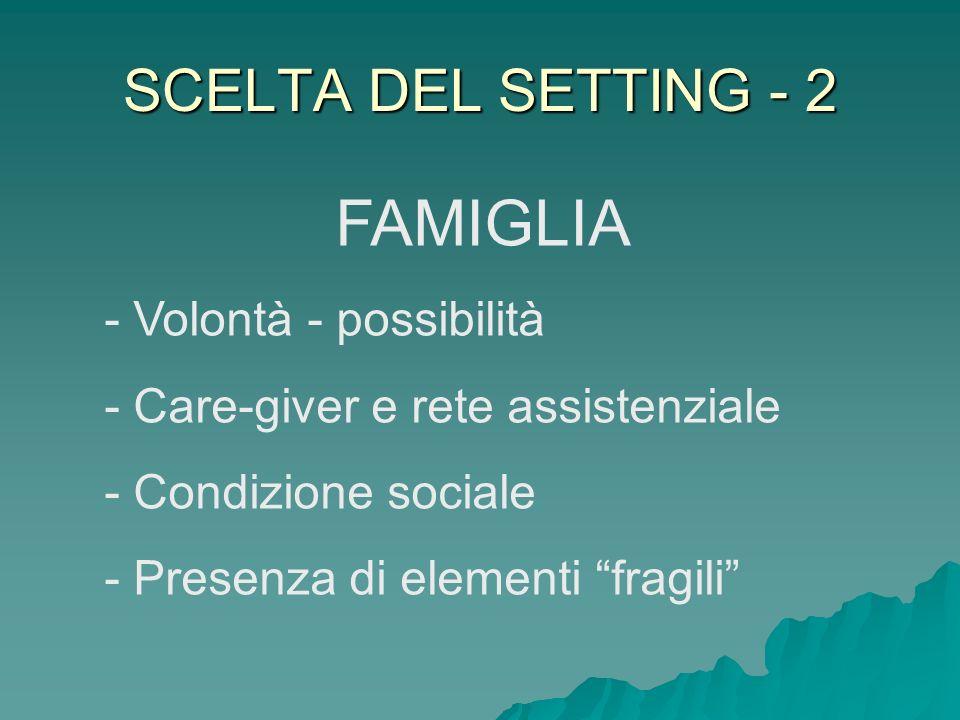 SCELTA DEL SETTING - 2 FAMIGLIA - Volontà - possibilità - Care-giver e rete assistenziale - Condizione sociale - Presenza di elementi fragili