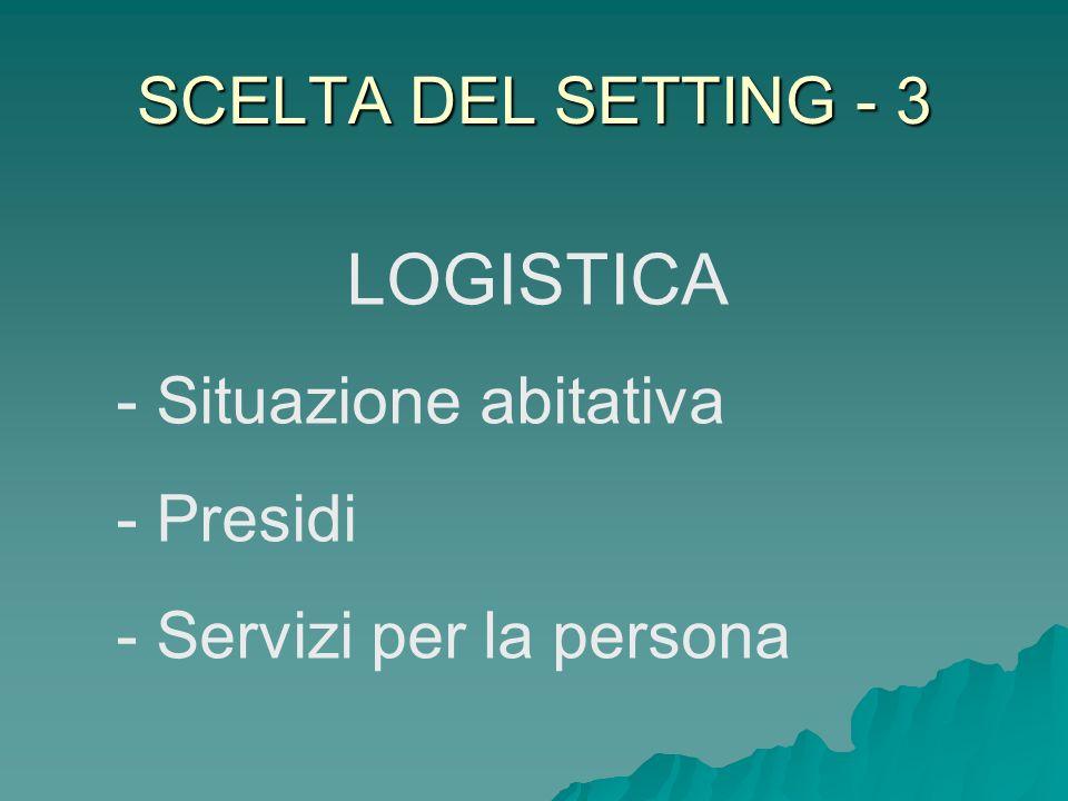 SCELTA DEL SETTING - 3 LOGISTICA - Situazione abitativa - Presidi - Servizi per la persona