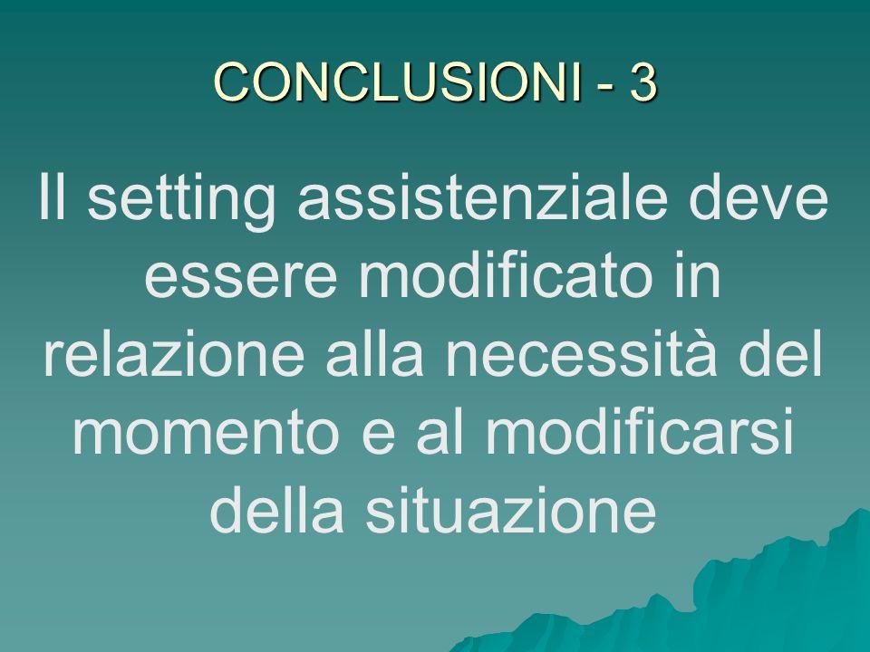 CONCLUSIONI - 3 Il setting assistenziale deve essere modificato in relazione alla necessità del momento e al modificarsi della situazione