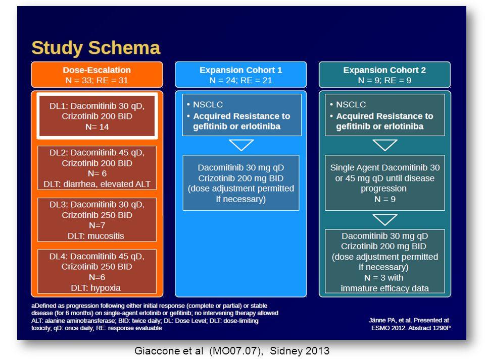 Giaccone et al (MO07.07), Sidney 2013