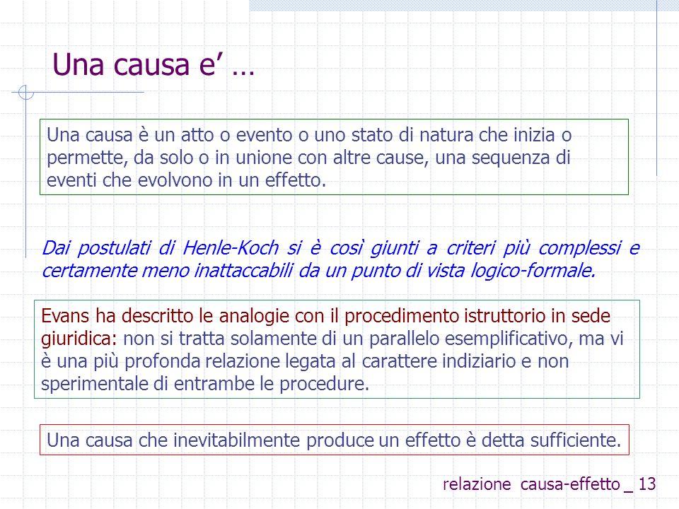CRITERI ESTERNI.3) effetto della rimozione della sospetta causa.