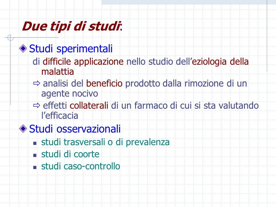 Tipi di studi: In epidemiologia.