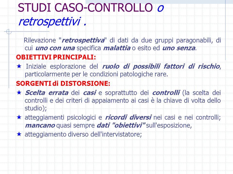 STUDI LONGITUDINALI di coorte (prospettivi).