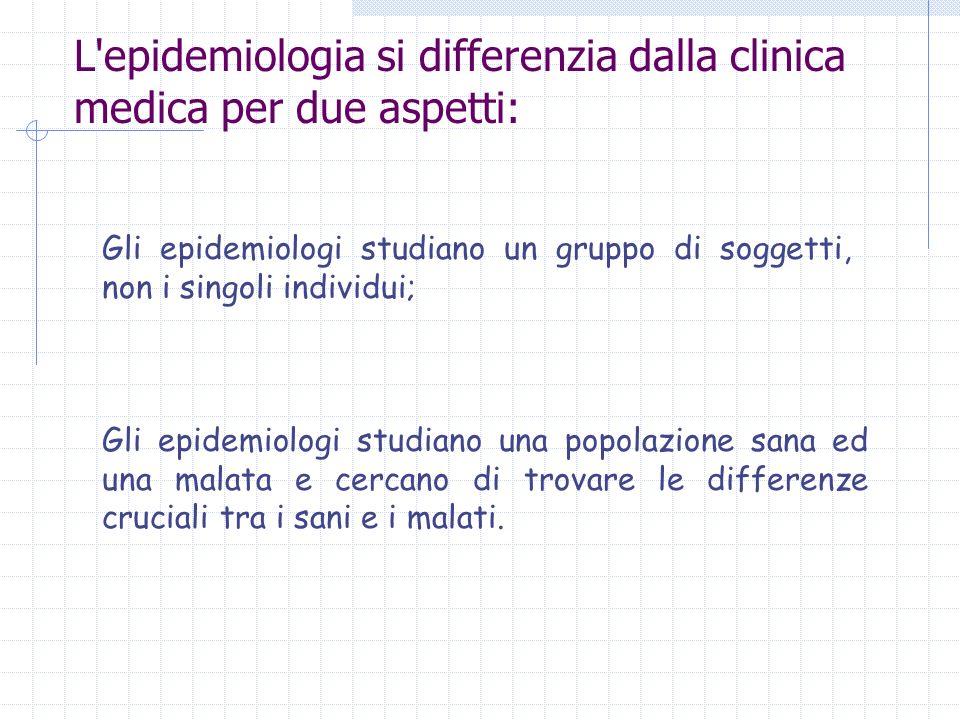 livelli della ricerca epidemiologia.