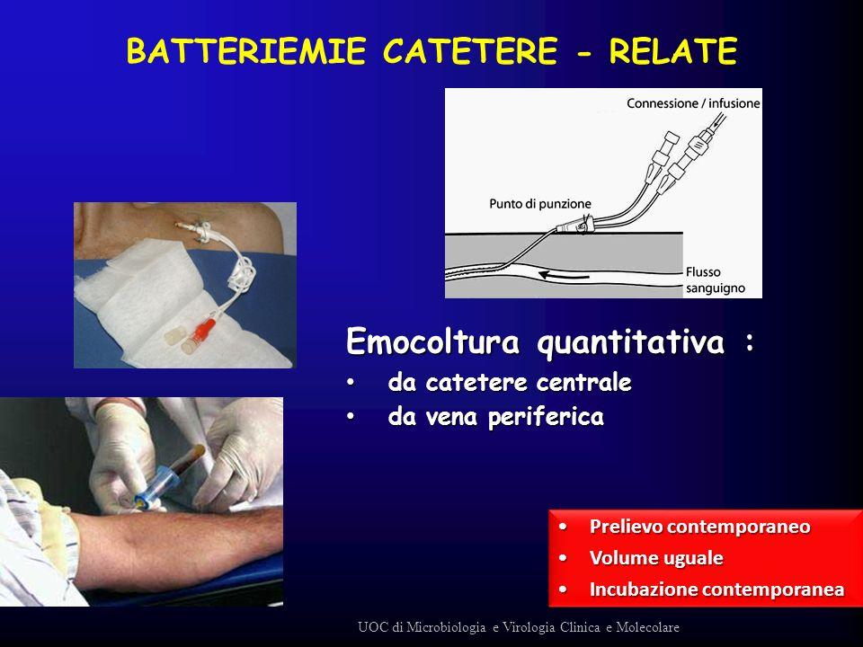 BATTERIEMIE CATETERE - RELATE Emocoltura quantitativa : da catetere centrale da catetere centrale da vena periferica da vena periferica Prelievo conte
