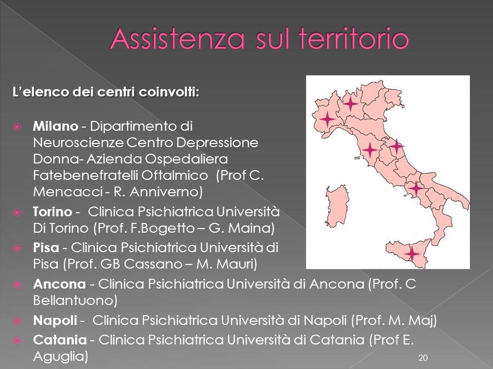 Lelenco dei centri coinvolti: Milano - Dipartimento di Neuroscienze Centro Depressione Donna- Azienda Ospedaliera Fatebenefratelli Oftalmico (Prof C.