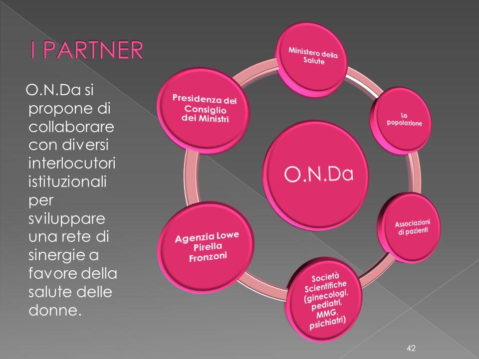 42 O.N.Da si propone di collaborare con diversi interlocutori istituzionali per sviluppare una rete di sinergie a favore della salute delle donne.