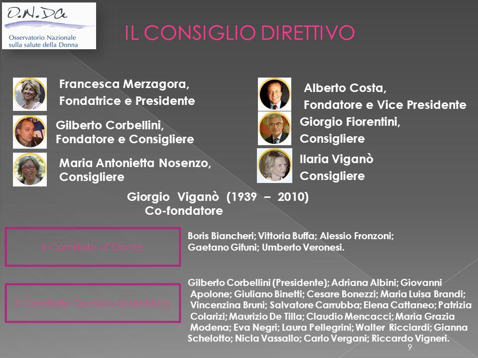 Boris Biancheri; Vittoria Buffa; Alessio Fronzoni; Gaetano Gifuni; Umberto Veronesi. IL CONSIGLIO DIRETTIVO Gilberto Corbellini (Presidente); Adriana