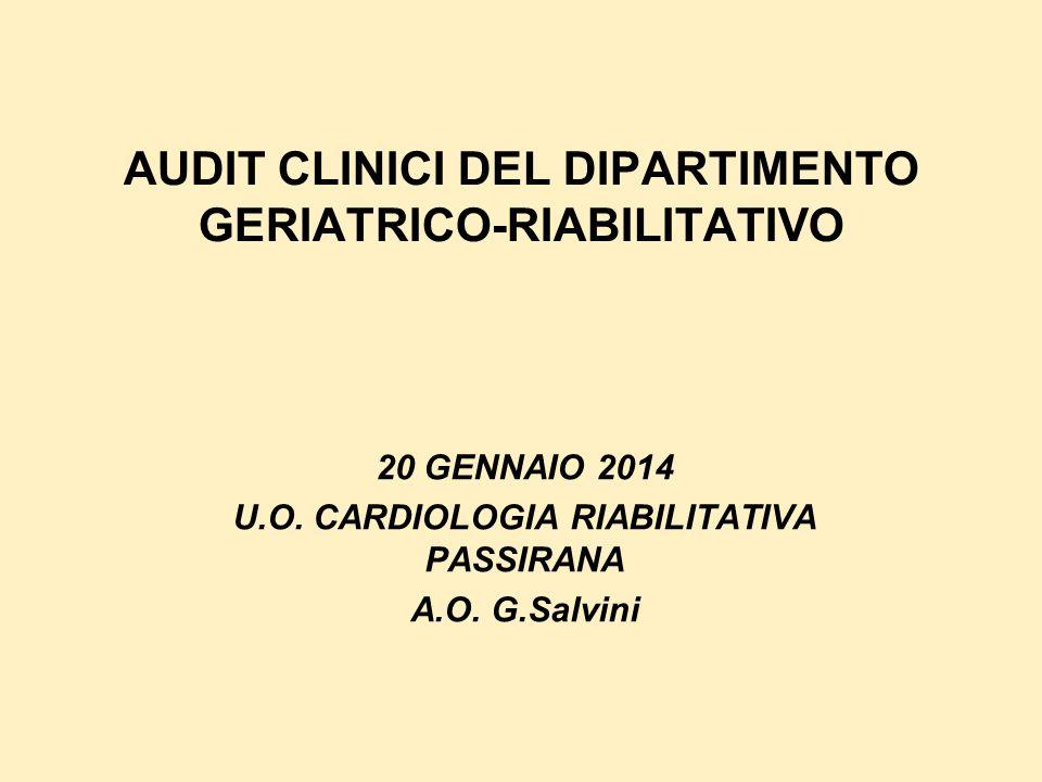 AUDIT CLINICI DEL DIPARTIMENTO GERIATRICO-RIABILITATIVO 20 GENNAIO 2014 U.O. CARDIOLOGIA RIABILITATIVA PASSIRANA A.O. G.Salvini
