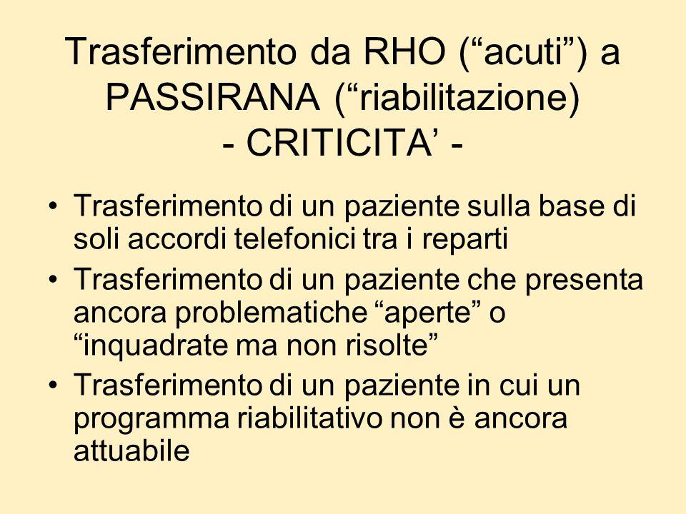Trasferimento da RHO (acuti) a PASSIRANA (riabilitazione) - CRITICITA - Trasferimento di un paziente sulla base di soli accordi telefonici tra i repar