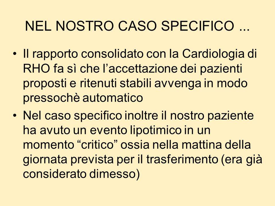 NEL NOSTRO CASO SPECIFICO... Il rapporto consolidato con la Cardiologia di RHO fa sì che laccettazione dei pazienti proposti e ritenuti stabili avveng