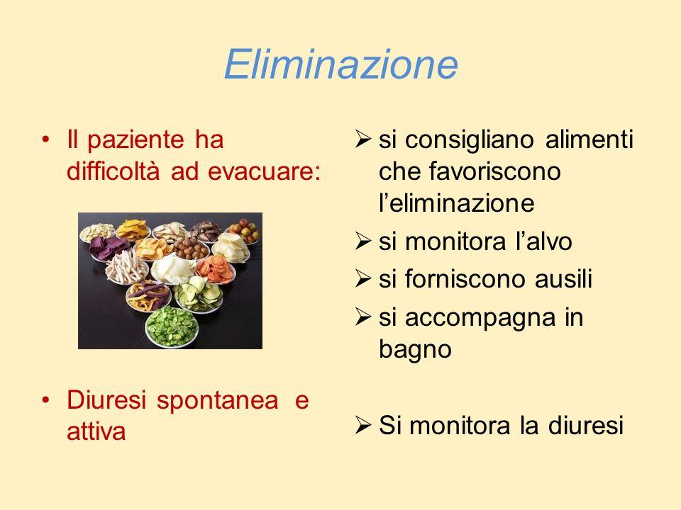 Eliminazione Il paziente ha difficoltà ad evacuare: Diuresi spontanea e attiva si consigliano alimenti che favoriscono leliminazione si monitora lalvo