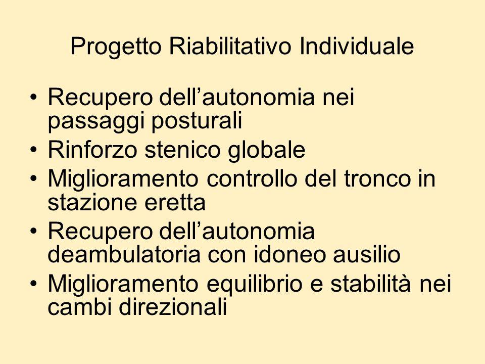 Progetto Riabilitativo Individuale Recupero dellautonomia nei passaggi posturali Rinforzo stenico globale Miglioramento controllo del tronco in stazio