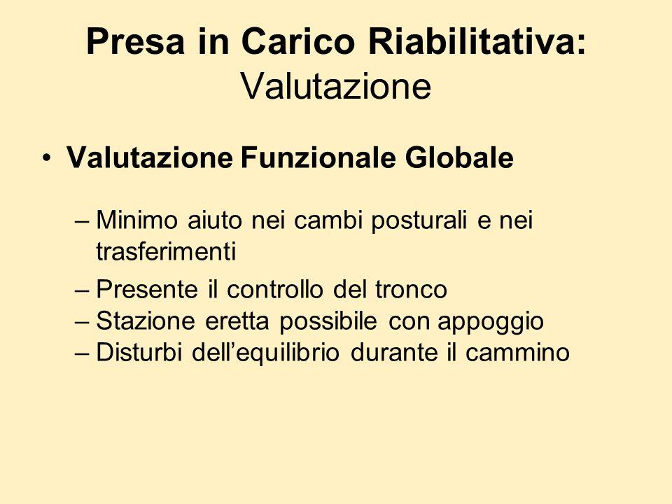 Presa in Carico Riabilitativa: Valutazione Valutazione Funzionale Globale –Minimo aiuto nei cambi posturali e nei trasferimenti –Presente il controllo