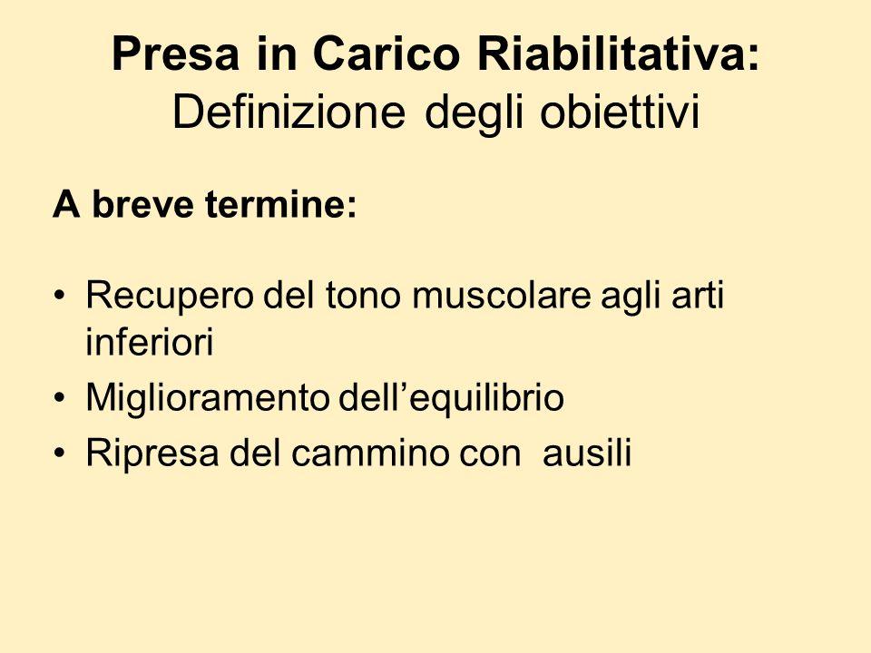 Presa in Carico Riabilitativa: Definizione degli obiettivi A breve termine: Recupero del tono muscolare agli arti inferiori Miglioramento dellequilibr