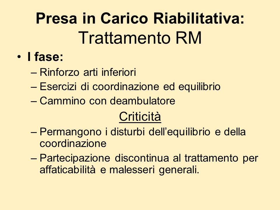 Presa in Carico Riabilitativa: Trattamento RM I fase: –Rinforzo arti inferiori –Esercizi di coordinazione ed equilibrio –Cammino con deambulatore Crit