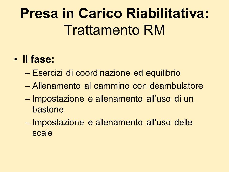 II fase: –Esercizi di coordinazione ed equilibrio –Allenamento al cammino con deambulatore –Impostazione e allenamento alluso di un bastone –Impostazi