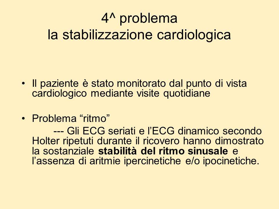 4^ problema la stabilizzazione cardiologica Il paziente è stato monitorato dal punto di vista cardiologico mediante visite quotidiane Problema ritmo -