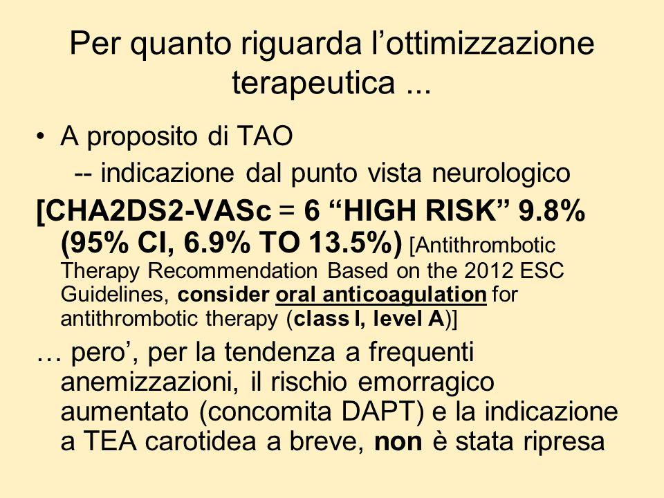 Per quanto riguarda lottimizzazione terapeutica... A proposito di TAO -- indicazione dal punto vista neurologico [CHA2DS2-VASc = 6 HIGH RISK 9.8% (95%