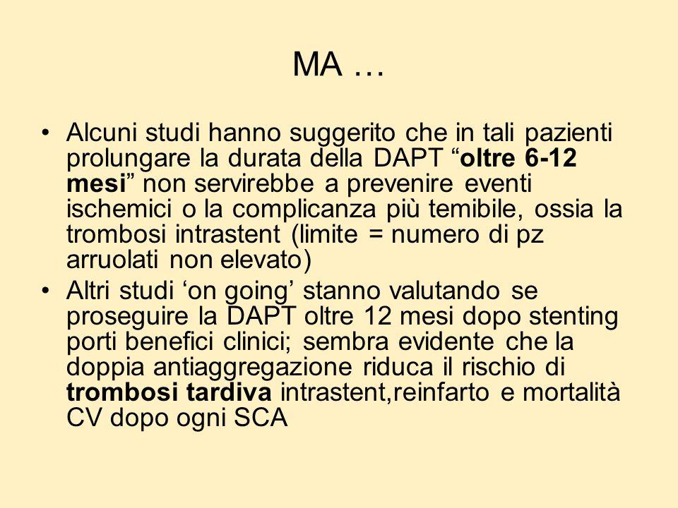 MA … Alcuni studi hanno suggerito che in tali pazienti prolungare la durata della DAPT oltre 6-12 mesi non servirebbe a prevenire eventi ischemici o l