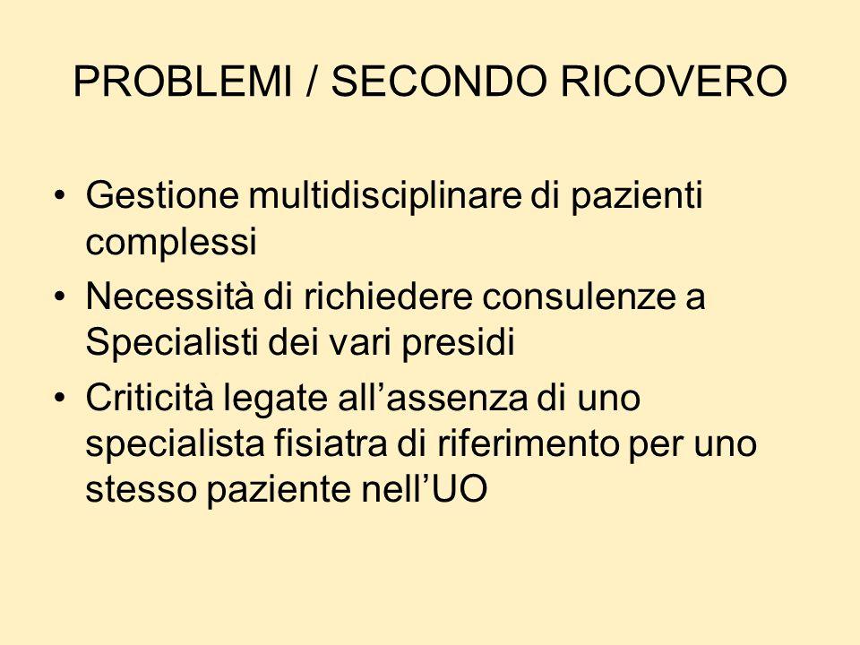 PROBLEMI / SECONDO RICOVERO Gestione multidisciplinare di pazienti complessi Necessità di richiedere consulenze a Specialisti dei vari presidi Critici