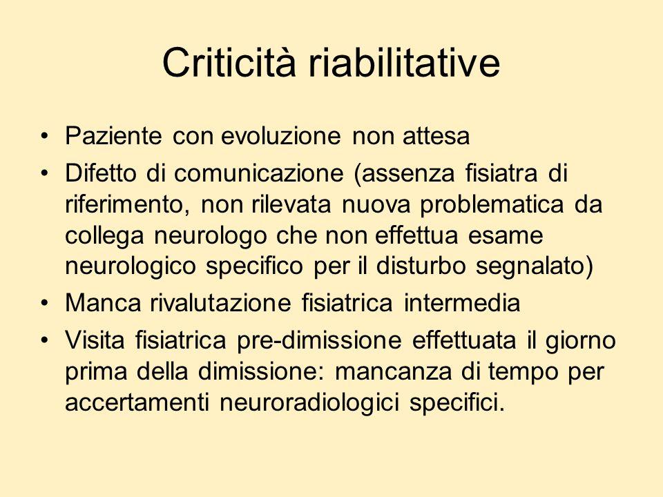 Criticità riabilitative Paziente con evoluzione non attesa Difetto di comunicazione (assenza fisiatra di riferimento, non rilevata nuova problematica