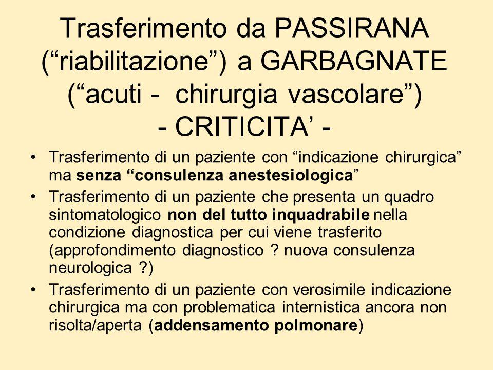 Trasferimento da PASSIRANA (riabilitazione) a GARBAGNATE (acuti - chirurgia vascolare) - CRITICITA - Trasferimento di un paziente con indicazione chir