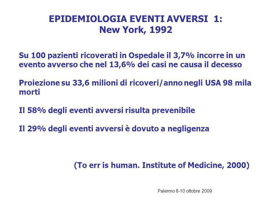 Palermo 8-10 ottobre 2009 SICUREZZA DEL PAZIENTE (Patient safety) La garanzia della sicurezza del paziente include sistemi operativi e processi che mi