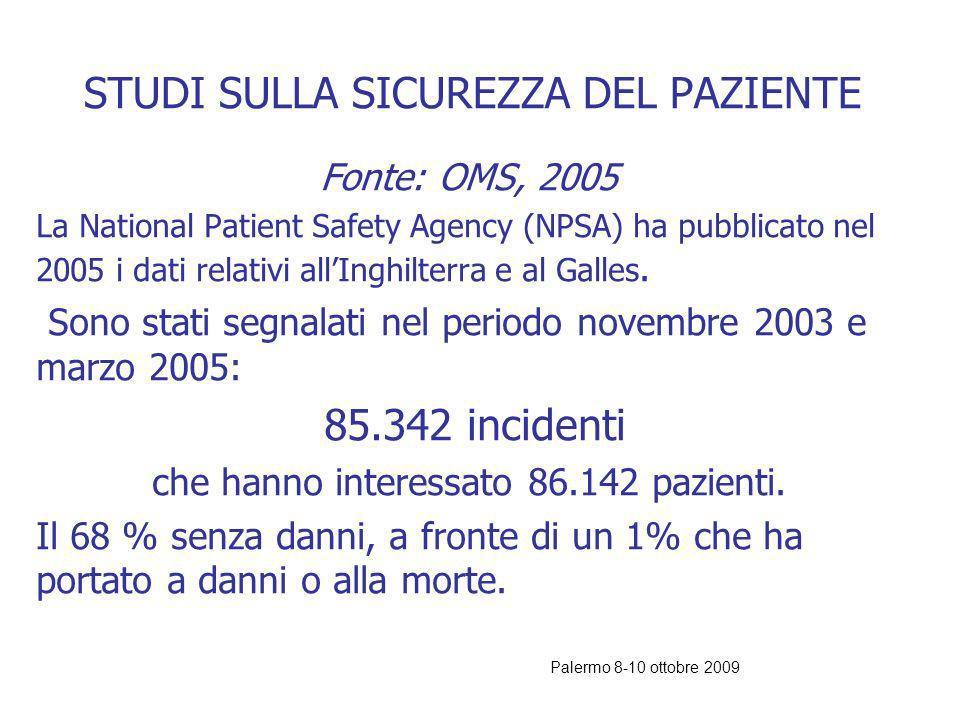 Palermo 8-10 ottobre 2009 EPIDEMIOLOGIA EVENTI AVVERSI 2 Harvard study, Leape 1991 3,7% UTCOS, Thomas 2000 (15000 cartelle, 1992) 2,9% QAHCS, Wilson 1