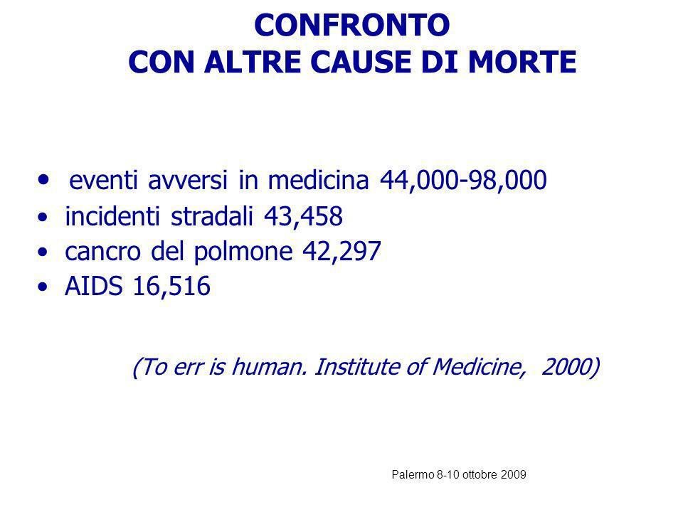 Palermo 8-10 ottobre 2009 STUDI SULLA SICUREZZA DEL PAZIENTE Fonte: OMS, 2005 La National Patient Safety Agency (NPSA) ha pubblicato nel 2005 i dati r