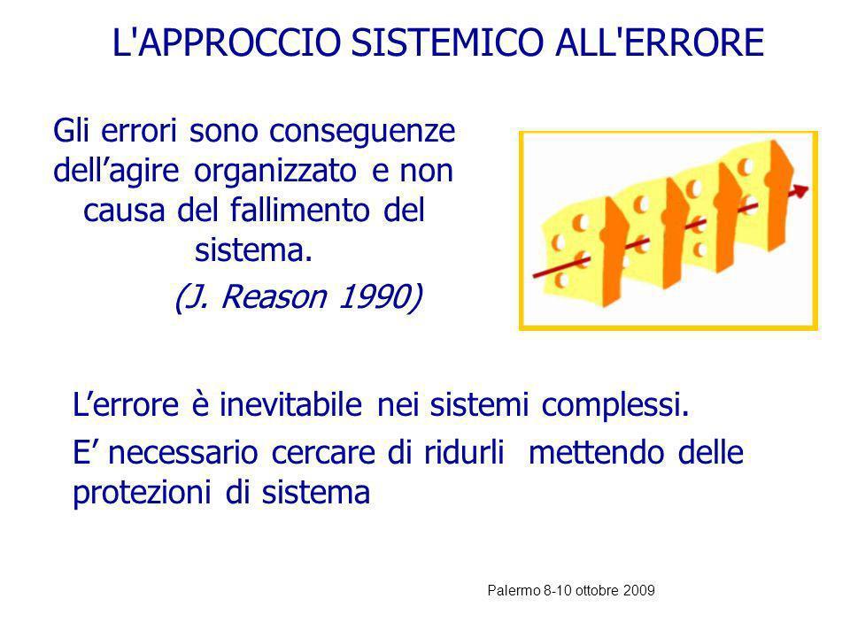 Palermo 8-10 ottobre 2009 CONFRONTO CON ALTRE CAUSE DI MORTE eventi avversi in medicina 44,000-98,000 incidenti stradali 43,458 cancro del polmone 42,