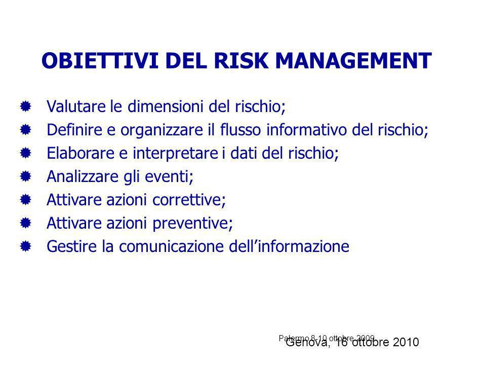 Palermo 8-10 ottobre 2009 GESTIONE DEL RISCHIO CLINICO: RISK MANAGEMENT Attività cliniche ed amministrative intraprese per identificare, valutare e ri