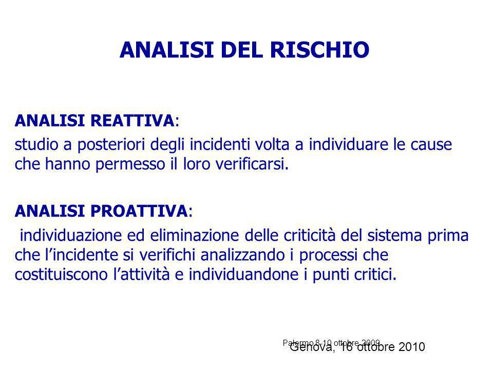 Palermo 8-10 ottobre 2009 Valutare le dimensioni del rischio; Definire e organizzare il flusso informativo del rischio; Elaborare e interpretare i dat