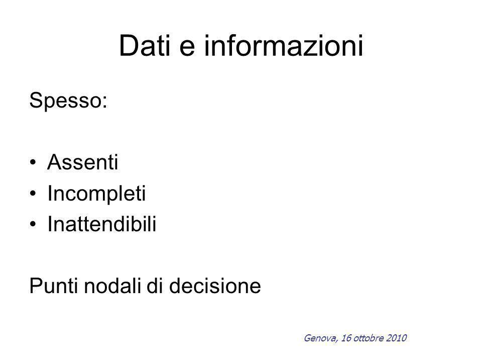Palermo 8-10 ottobre 2009 CLASSIFICAZIONE DEGLI ERRORI NEL DEA (Karen Cosby, 2003, Annals of Emergency Medicine) Fattori umani: paziente medico Intra-ospedaliero Extra-ospedaliero Fattori del sistema: