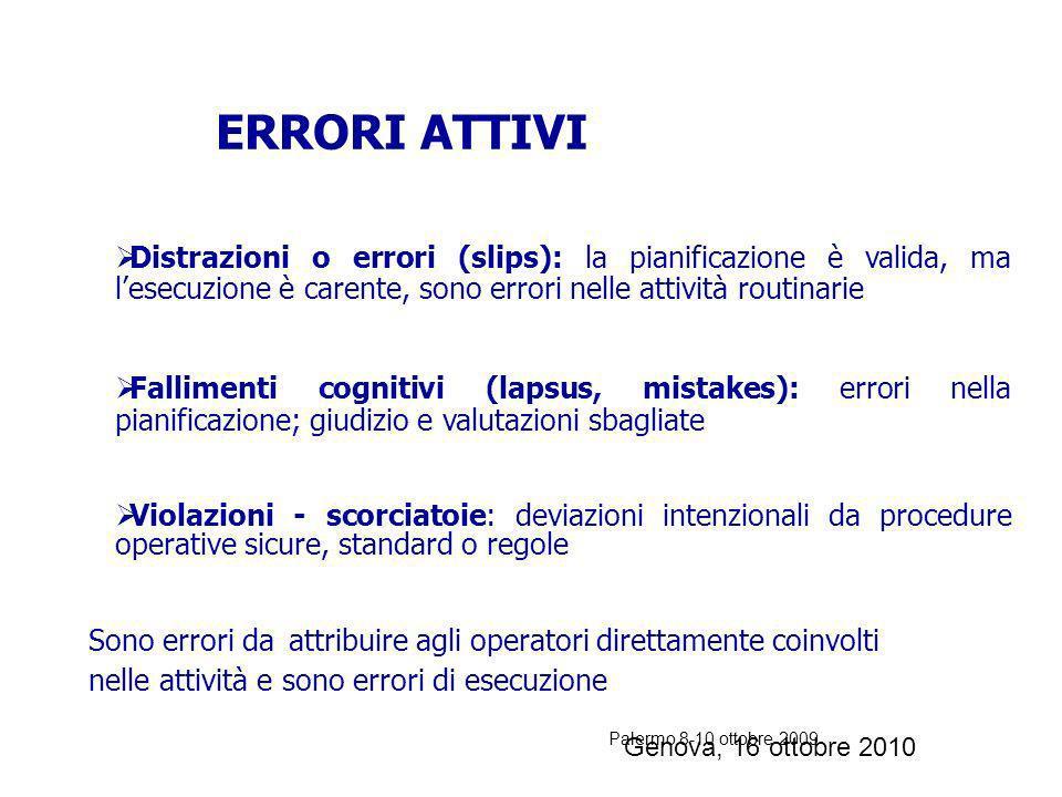 Palermo 8-10 ottobre 2009 1 - ERRORI ATTIVI : atti commessi da persone che sono in diretto contatto con il paziente o con il sistema; hanno solitament